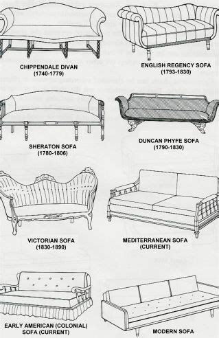 Types Of Couches Names by Chart Of Different Furniture Styles Furniture Styles And