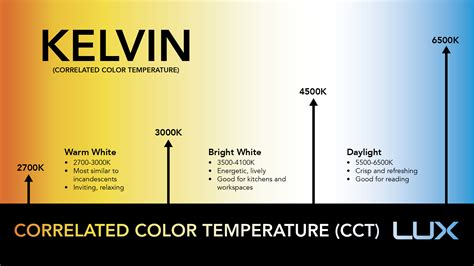 led lights in cold temperatures explains what the kelvin temperature in leds so you