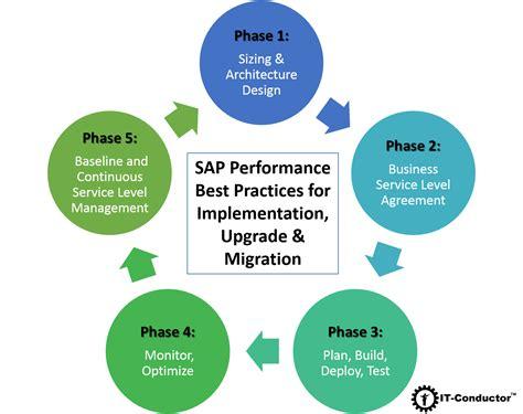 best practices in performance management sap performance best practices for implementation upgrade