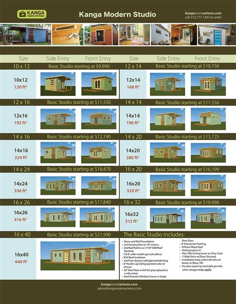 kanga room systems prices kanga room systems look at these prices tiny house home backyard house and design