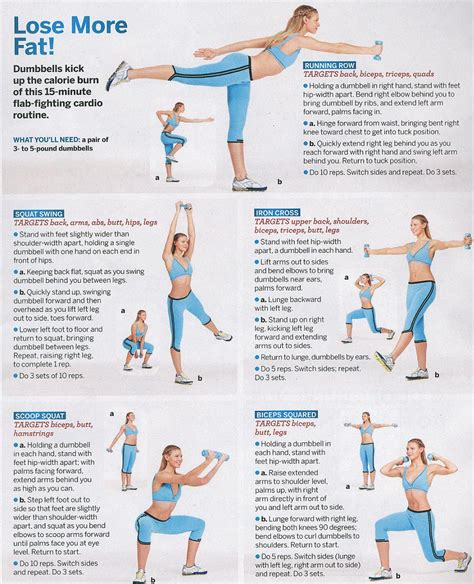 best workouts at home with dumbbells most popular