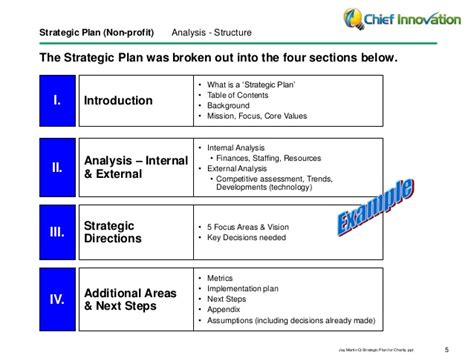 Case Study Strategy Strategic Plan For Charity Non Profit Technology Plan Template For Nonprofits