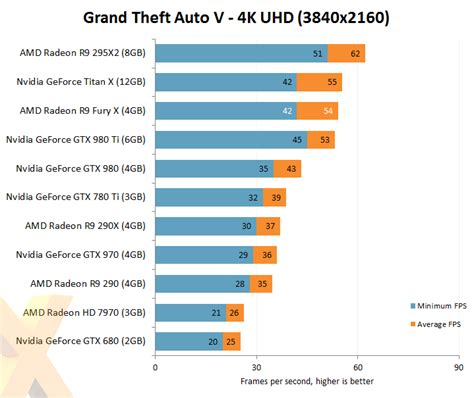 pattern matching gpu review amd radeon r9 fury x graphics hexus net page 7