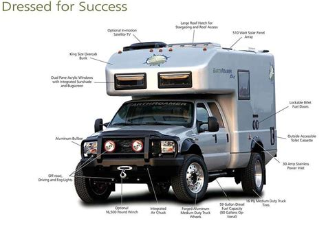 Urban Loft Floor Plan by Earthroamer Xv Lts F 550 Off Road Rv Roaming Times