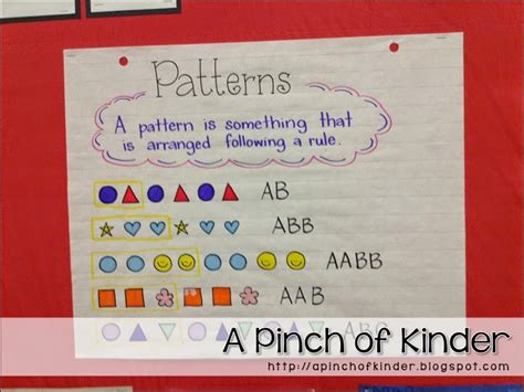 kindergarten pattern anchor chart teaching patterning in fdk a pinch of kinder