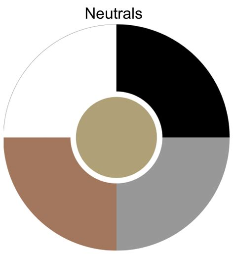 neutral color wheel makeup gourmet with a