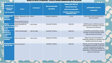 preguntas generadoras para matematicas centro de maestros ecatepec 4 diapositivas del taller