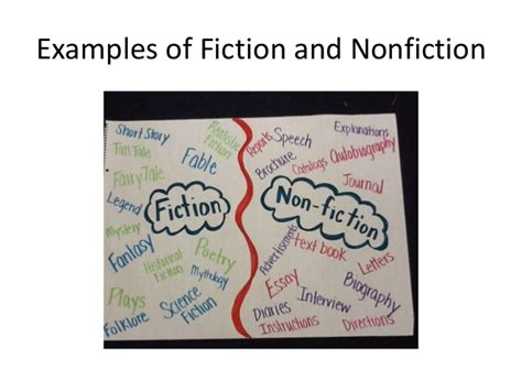 prose the of nonfiction books fiction and non fiction pp