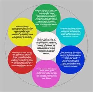healing colors healing with colors kea0