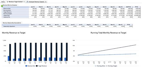 Capacity Planning Excel Template Free Natural Buff Dog Free Excel Employee Capacity Planning Template