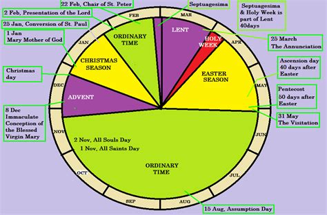liturgical calendar template free coloring pages of liturgical year calendar