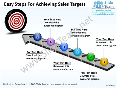 Business Power Point Templates Easy Steps For Achieving Sales Targets Sales Presentation Slides