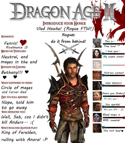 Dragon Age Meme - dragon age 2 meme vlad hawke by dragonsfeather on deviantart