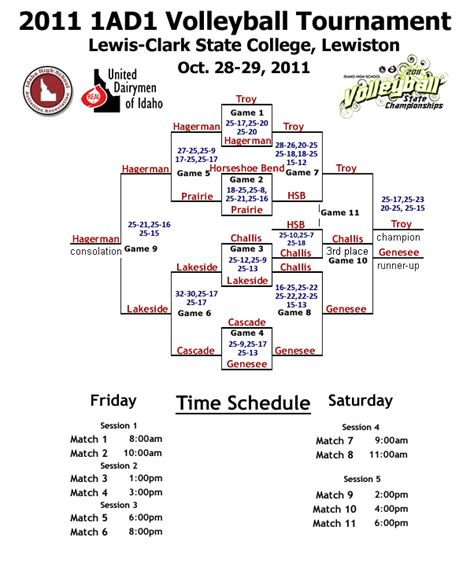 free printable volleyball brackets idaho high school state volleyball tournament information