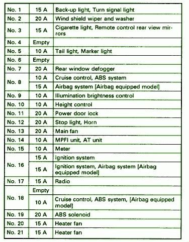 2001 forester fuse box free wiring diagrams