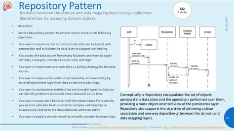 repository pattern vs data access layer enterprise software architecture styles