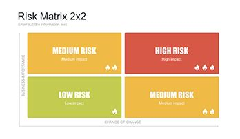 risk probability impact matrix template download free now
