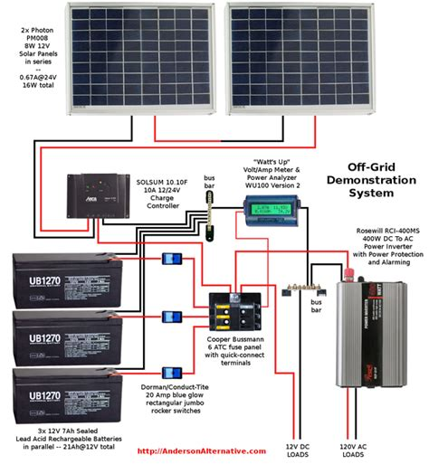 grid solar panel setup diagram free engine image