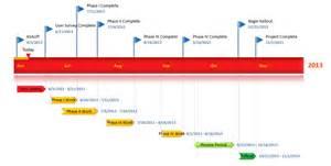 milestone template milestone presentation template bestsellerbookdb