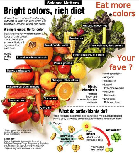 healthy colors antioxidants
