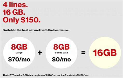 4 phone family plan verizon wireless offers new 4 line family plan with 16gb data per month for only 150 phonedog