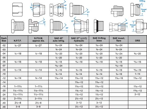 compress pdf by half fitting thread size chart