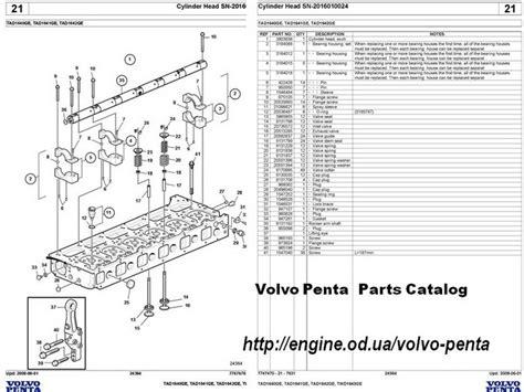 volvo penta engine manuals parts catalogs