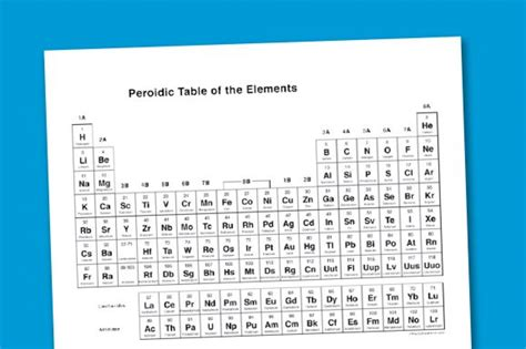 printable periodic table simple worksheet wednesday printable periodic table paging