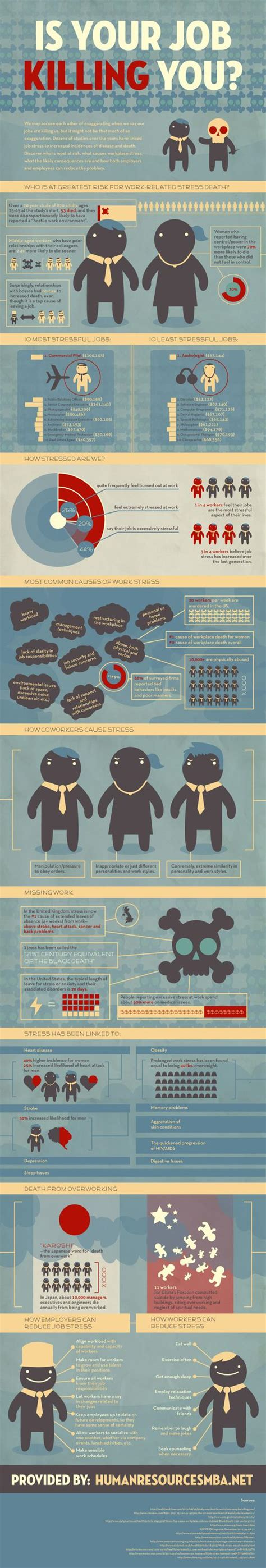 Mba Is Stressful by Can Stress Kill You Infographic