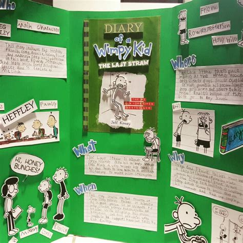 ideas for a book report tri fold book report poster board diary of a wimpy kid