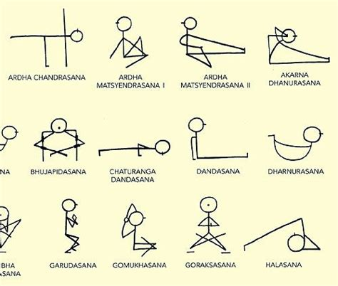 printable stick figure yoga poses yoga stick figure learning charts art drawing tips and