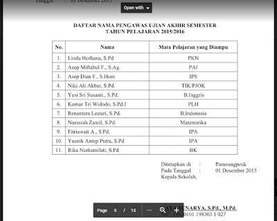 format daftar hadir pengawas format sk pengawas uas sd smp sma smk terbaru 2017