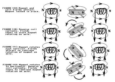 Bak Magnet Alfa Original car alternator wind generator wiring diagram get free