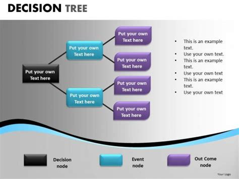 ppt decision tree powerpoint ppt slides