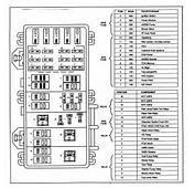 Fig 16 Power Distribution Box And Identification Chart For The
