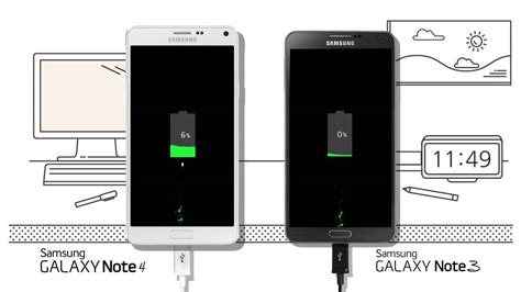 Charger Fast Charging Samsung Galaxy Note 4 Note 5 15w Original 100 samsung galaxy note 4 fast charging