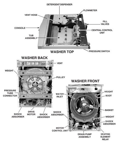 kenmore elite washer wiring diagram photos for kenmore
