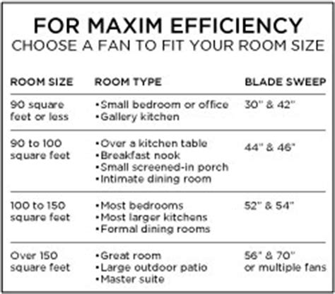 what size ceiling fan do i need ceiling fan size for small rooms ceiling tiles
