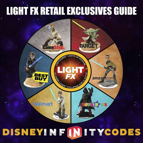 disney infinity guide guide to disney infinity 3 0 light fx retail exclusives