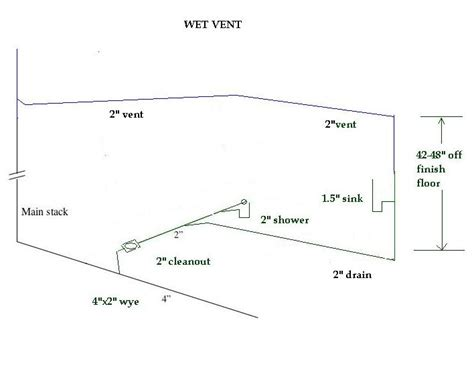 Plumbing Vent Design by Vent Design For New Bathroom In Home