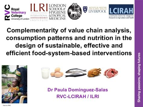 dietary pattern analysis a new direction in nutritional complementarity of value chain analysis consumption