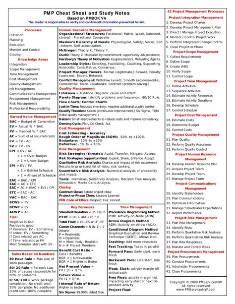 the pmp reference guide fifth edition test prep series pmp cheatsheet via slideshare projects happen