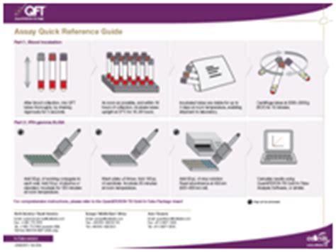 test quantiferon material evidence based tuberculosis diagnosis