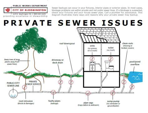 sewer design guidelines uk sewer backup faq city of bloomington illinois