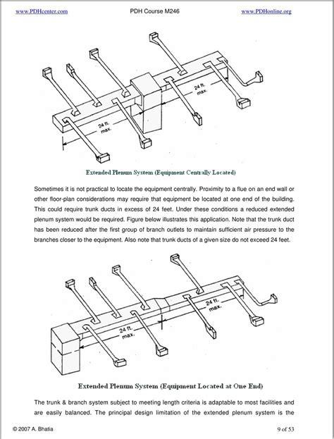 vav wiring diagram vav controllers diagram vav get free image about wiring diagram