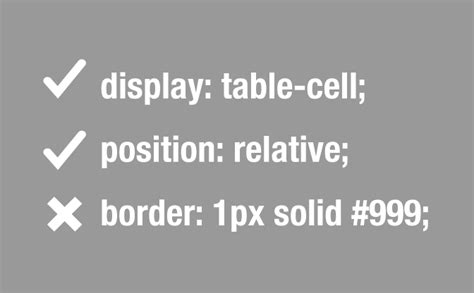 Display Table Cell by Display Table Cellをposition Relativeすると Borderが出ない Ie