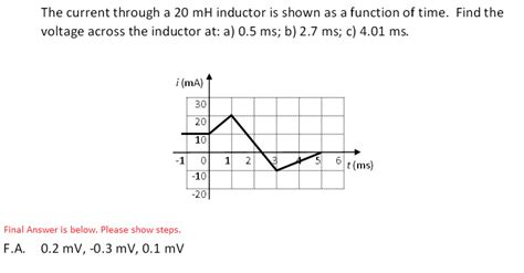 the current in a 20 mh inductor is known to be the equation is v t l di dt but i still cant get chegg