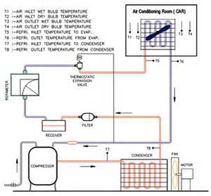 refrigeration commercial refrigeration explained