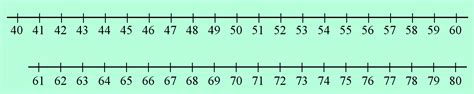 printable number line to 60 fact families and basic addition and subtraction facts