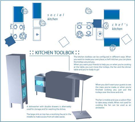 designboom newsletter kitchen toolbox designboom com